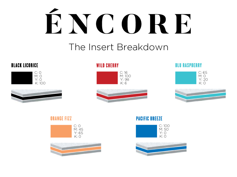 Specialty Multiloft Encore layered Postcards ultra 750gsm thick 46 Pts